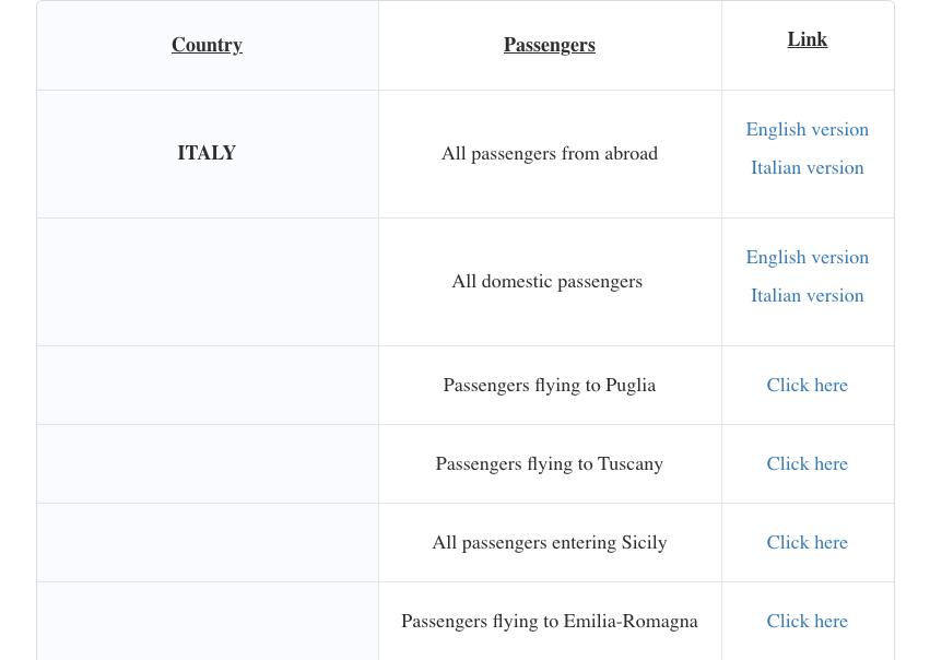 Ryanair - Nuova documentazione